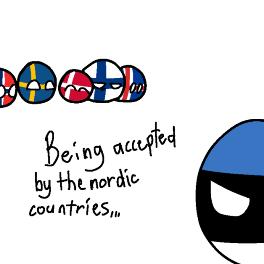 The Nordic Model Country Balls
