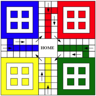 Image result for ghanaian ludo