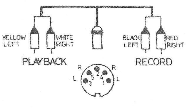 recording vinyl on cassette problem  tapeheads tape audio