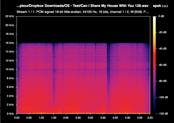 128kbps file re-encoded back to a WAV