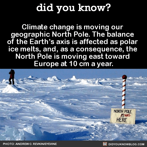 Climate change is moving our geographic North Pole. The balance of the Earth's axis is affected as polar ice melts, and, as a consequence, the North Pole is moving east toward Europe at 10 cm a year. Source Source 2