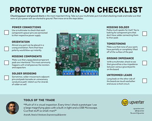 Turn-on checklist