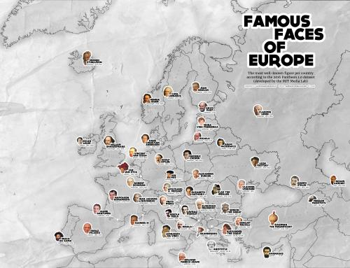 "Famous Faces of Europe: the most well-known figure per country according to the Pantheon 1.0 dataset. [[MORE]]by VictorVan: ""The Pantheon 1.0 dataset maps ""historical cultural production"" by collecting, visualizing and analyzing data from the..."