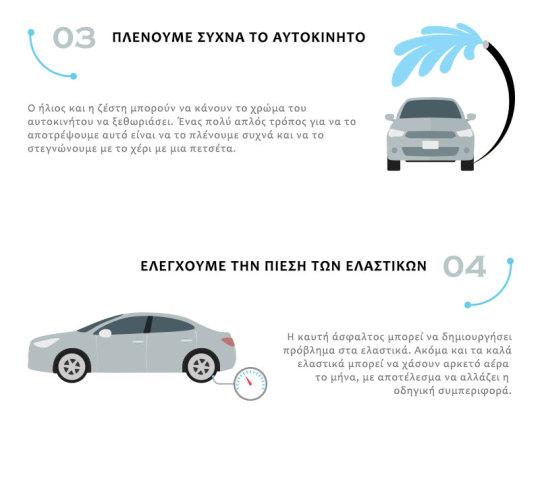 3. Πλένουμε συχνά το αυτοκίνητο: Ο ήλιος και η ζέστη μπορούν να κάνουν το χρώμα του αυτοκινήτου να ξεθωριάσει. Ένας πολύ απλός τρόπος για να το αποτρέψουμε αυτό είναι να το πλένουμε συχνά και να το στεγνώνουμε με το χέρι με μια πετσέτα. 4. Ελέγχουμε την πίεση των ελαστικών: Η καυτή άσφαλτος μπορεί να δημιουργήσει πρόβλημα στα ελαστικά. Ακόμα και τα καλά ελαστικά μπορεί να χάσουν αρκετό αέρα το μήνα, με αποτέλεσμα να αλλάζει η οδηγική συμπεριφορά.