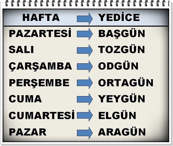 türkçe hafta adları ile ilgili görsel sonucu