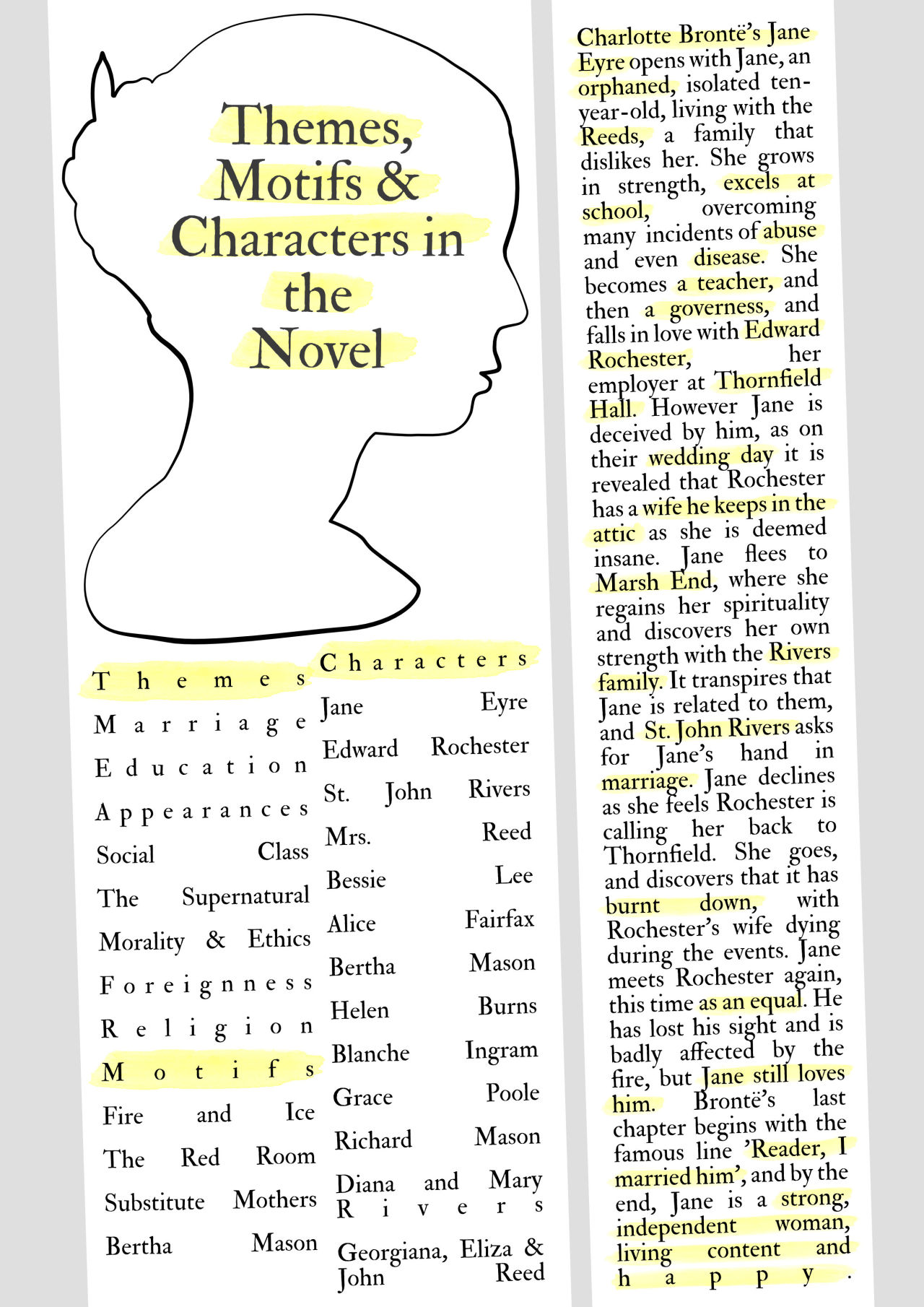 Themes Motifs And Characters In Jane Eyre