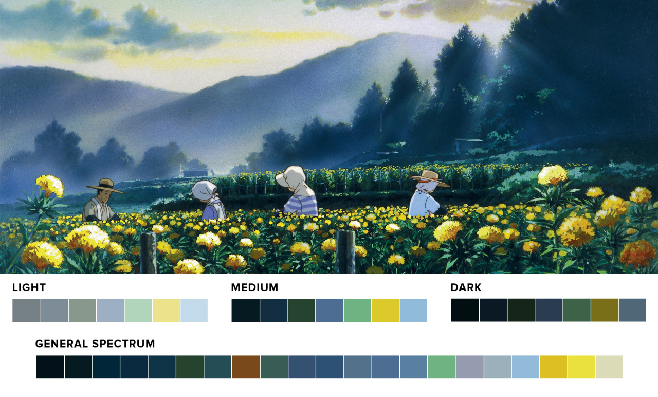 Image result for film with the colour green