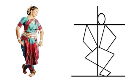 Odissi, learning Odissi as an adult, Odissi dance, how to learn Odissi, challenges in odissi