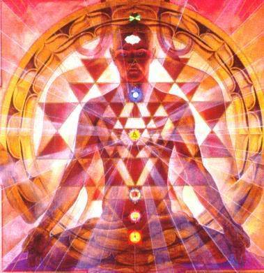 what is tantra and how is it related to shiva and shakti