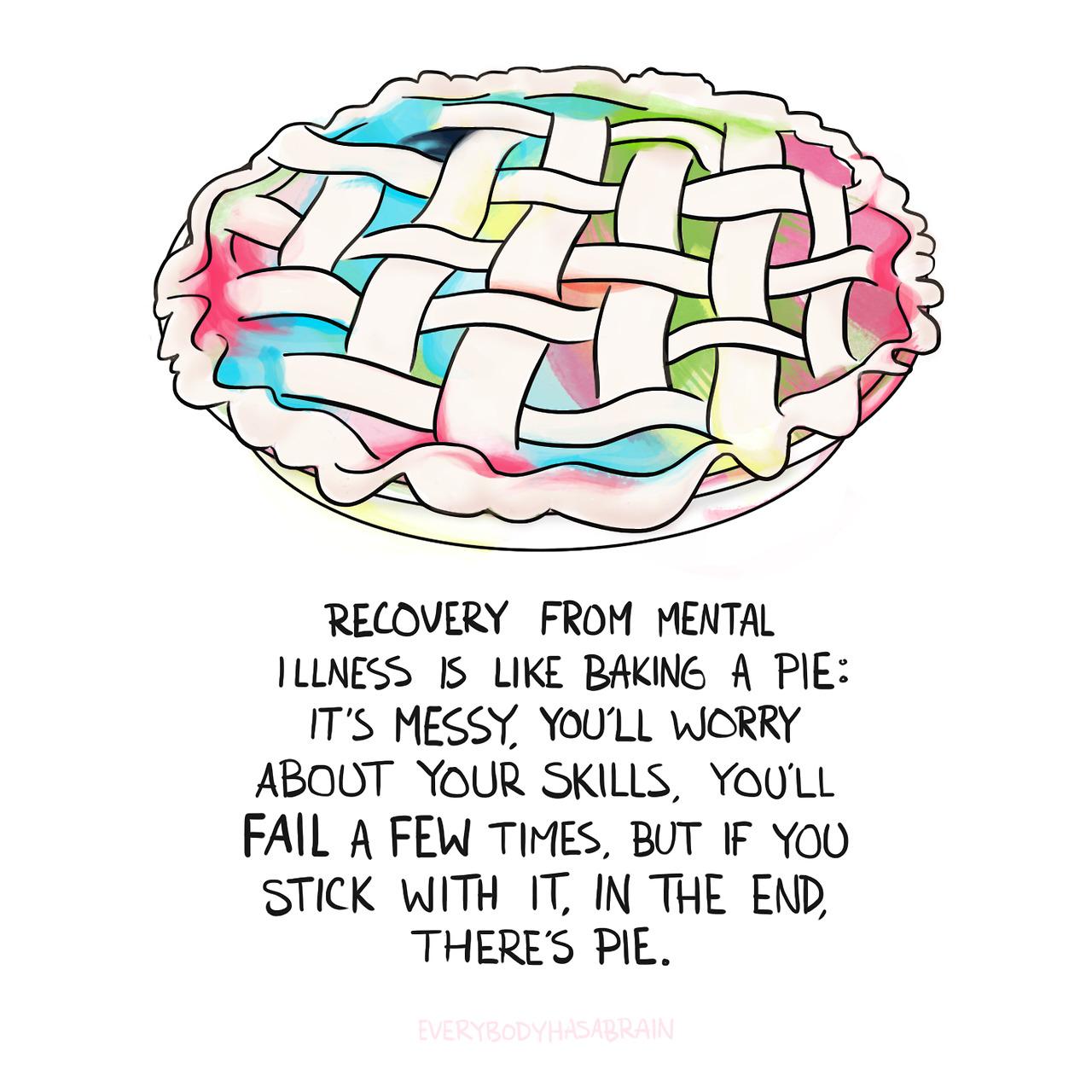Everybody Has A Brain