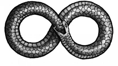 Image result for astrology the nodes images