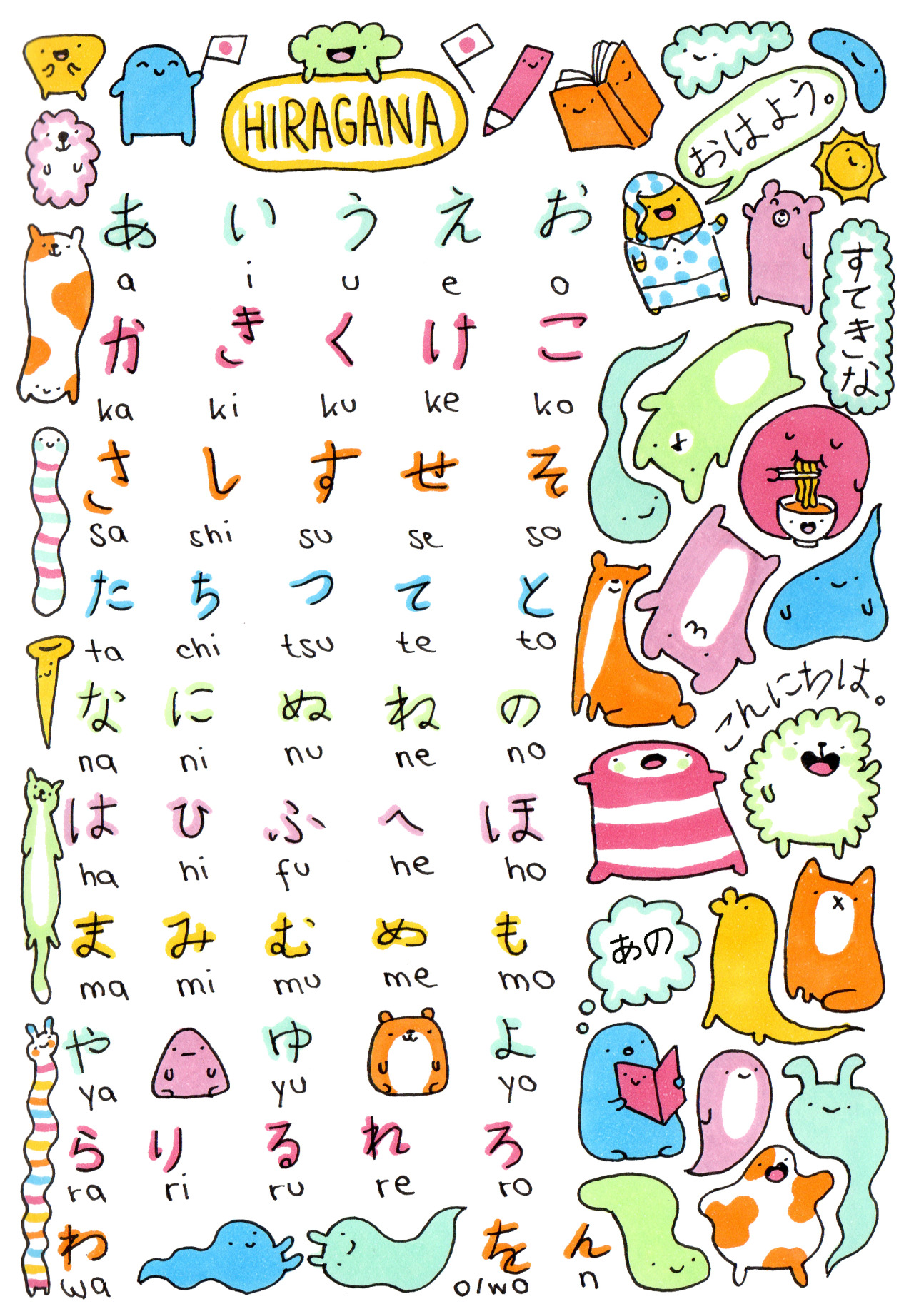 Learn Japanese This Is Cute Hiragana Chart For