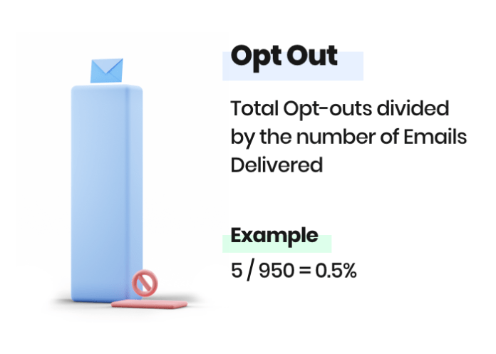 opt out rate formula with example