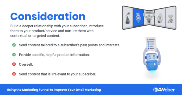 Marketing funnel stage 2 consideration