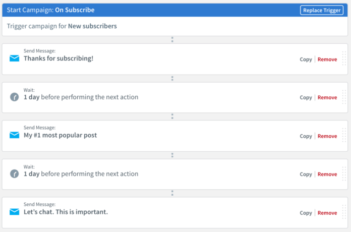 Blogger Series campaign workflow