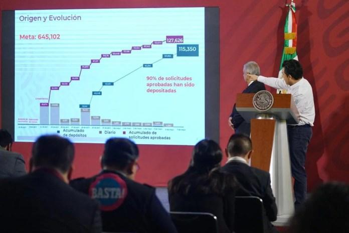 Más de 115 mil empresas han recibido su Crédito Solidario a la Palabra del IMSS
