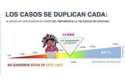 Suman ya mil 157 casos confirmados de enfermedad COVID-19 en Querétaro