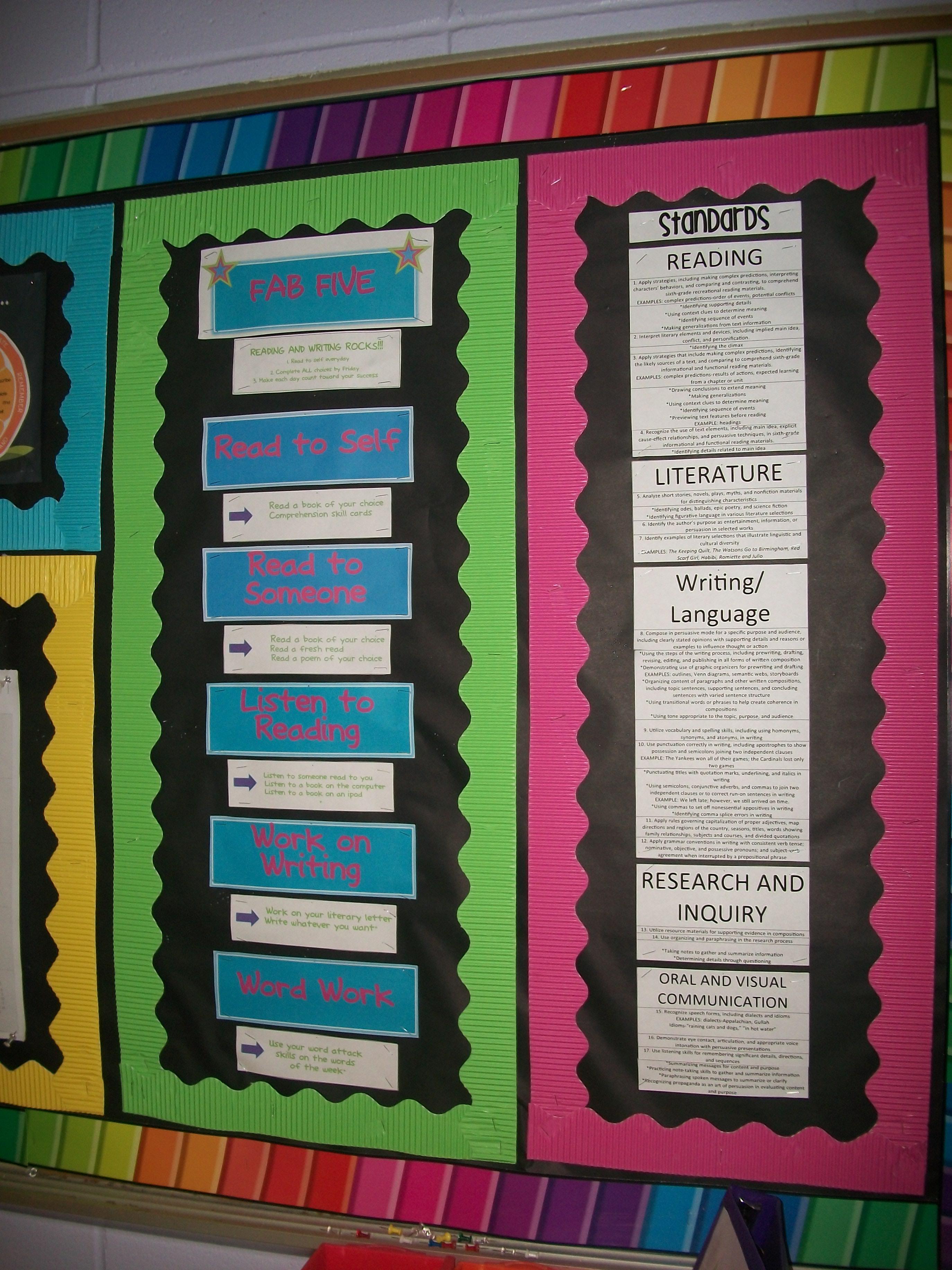 6th Grade English Classroom Decorations