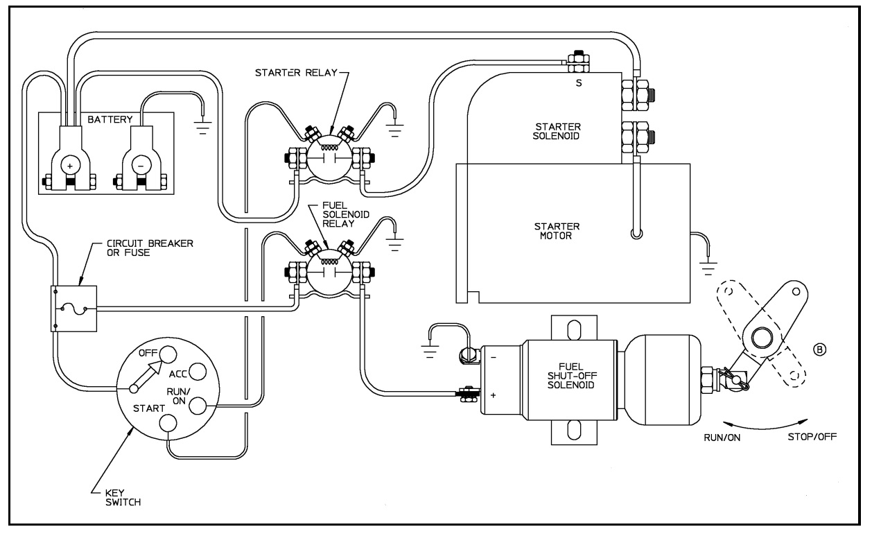 Woodward Fuel Solenoid 12 Volt Wiring Diagram