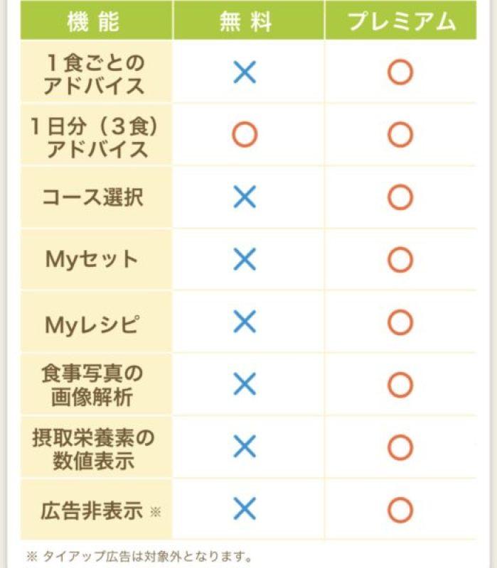 コース別機能比較表