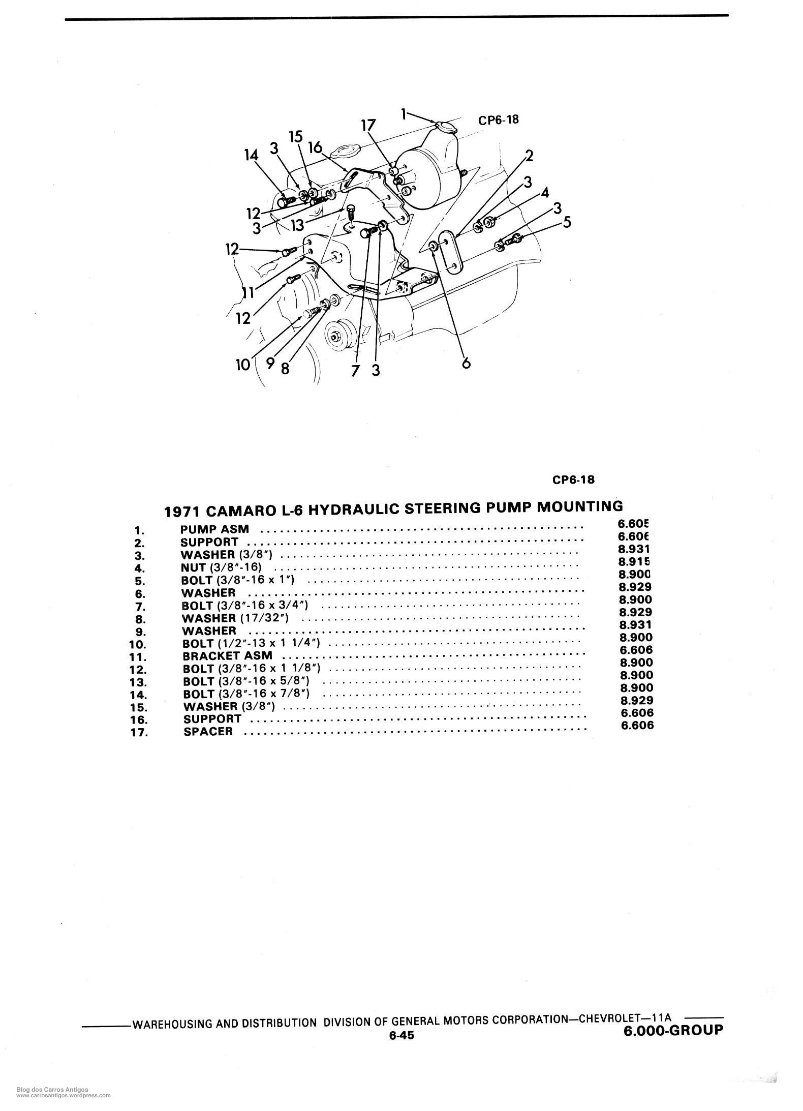 Chevy Camaro On 22s | Wiring Diagram Database