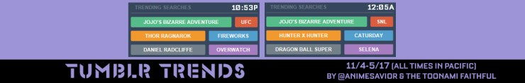 """""Fu….sion. HA!"" - Goten and Trunks, Dragon Ball Z Kai (Ep. 138…or anytime they perform the Fusion Dance.) "" "" ""We are witnessing the birth of the warrior who will defeat Majin Buu."" - Piccolo "" The Toonami Trending Rundown for November 3-4, 2017...."