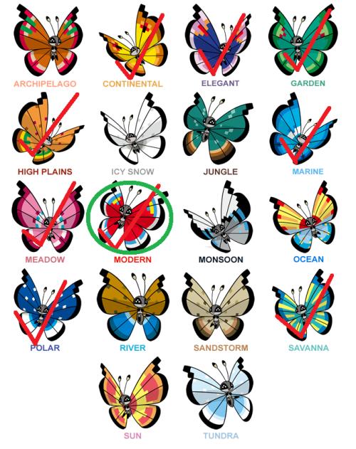 Modern Vivilon Patterns