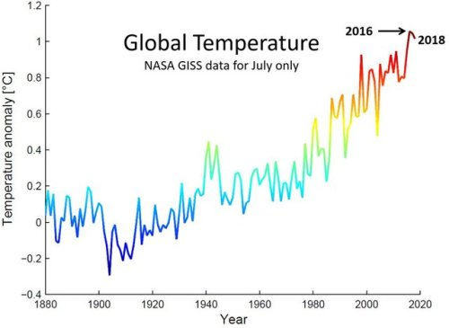 tumblr_pdlnkvf54H1qz6f9yo1_500 Likely among the warmest months since the Eemian 120,000 years... Random