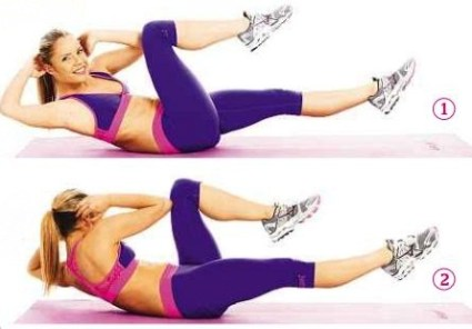 Image result for Crunches