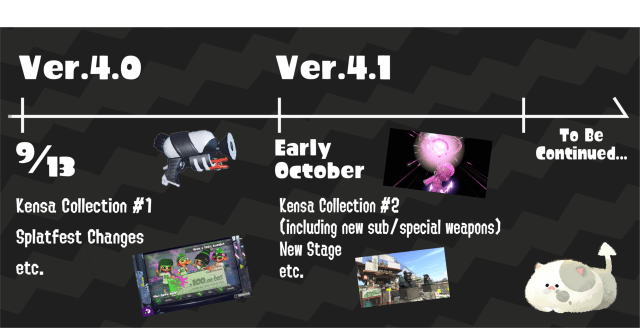 Check out these upcoming updates for Splatoon 2! Ver.4.0.0 will be released today, with new Splatfest features and the first Kensa Collection. And Ver.4.1.0 will be released in early October, including a new stage and the second Kensa Collection,...
