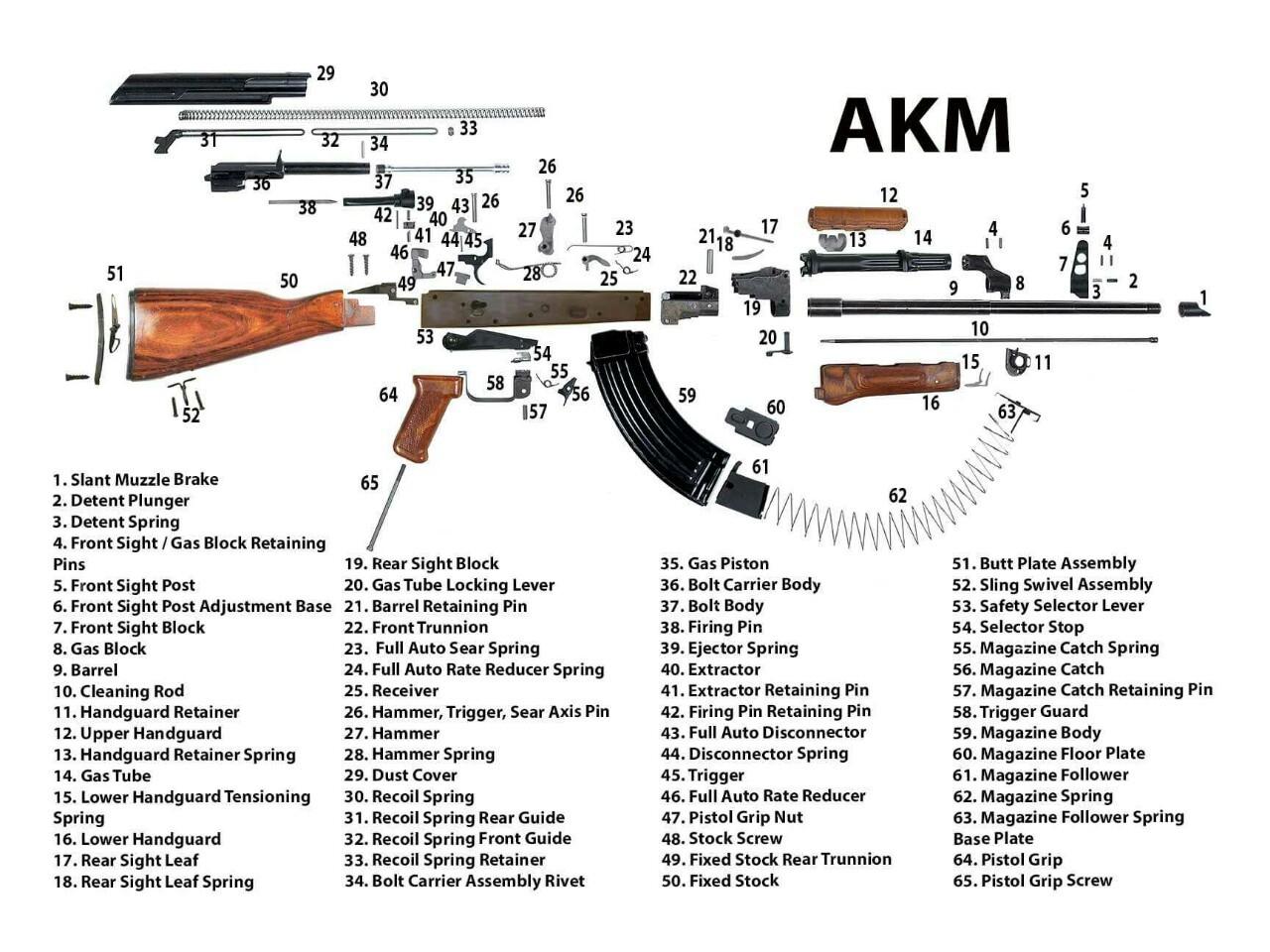 Akmexican