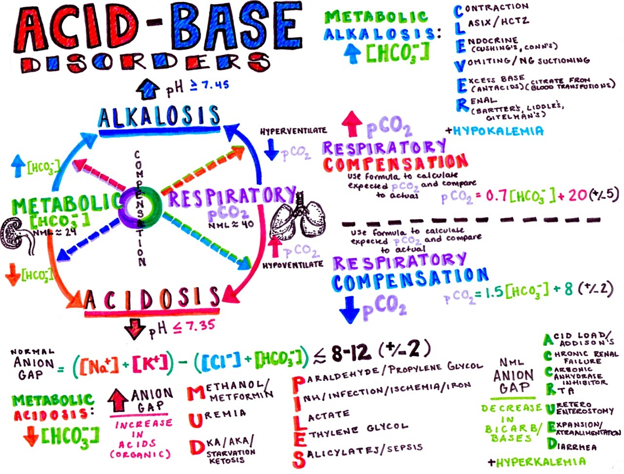 Acid Base Ph Worksheet