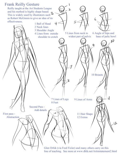 Craig Harris Drawing Noteshttp://www.craigharrisanimation.com