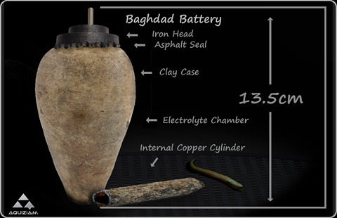 Image result for hieroglyphs  Baghdad battery