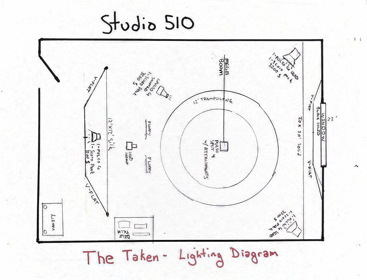 The Taken Lighting Diagram Large