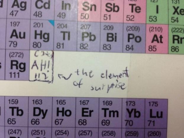 El elemento sorpresa