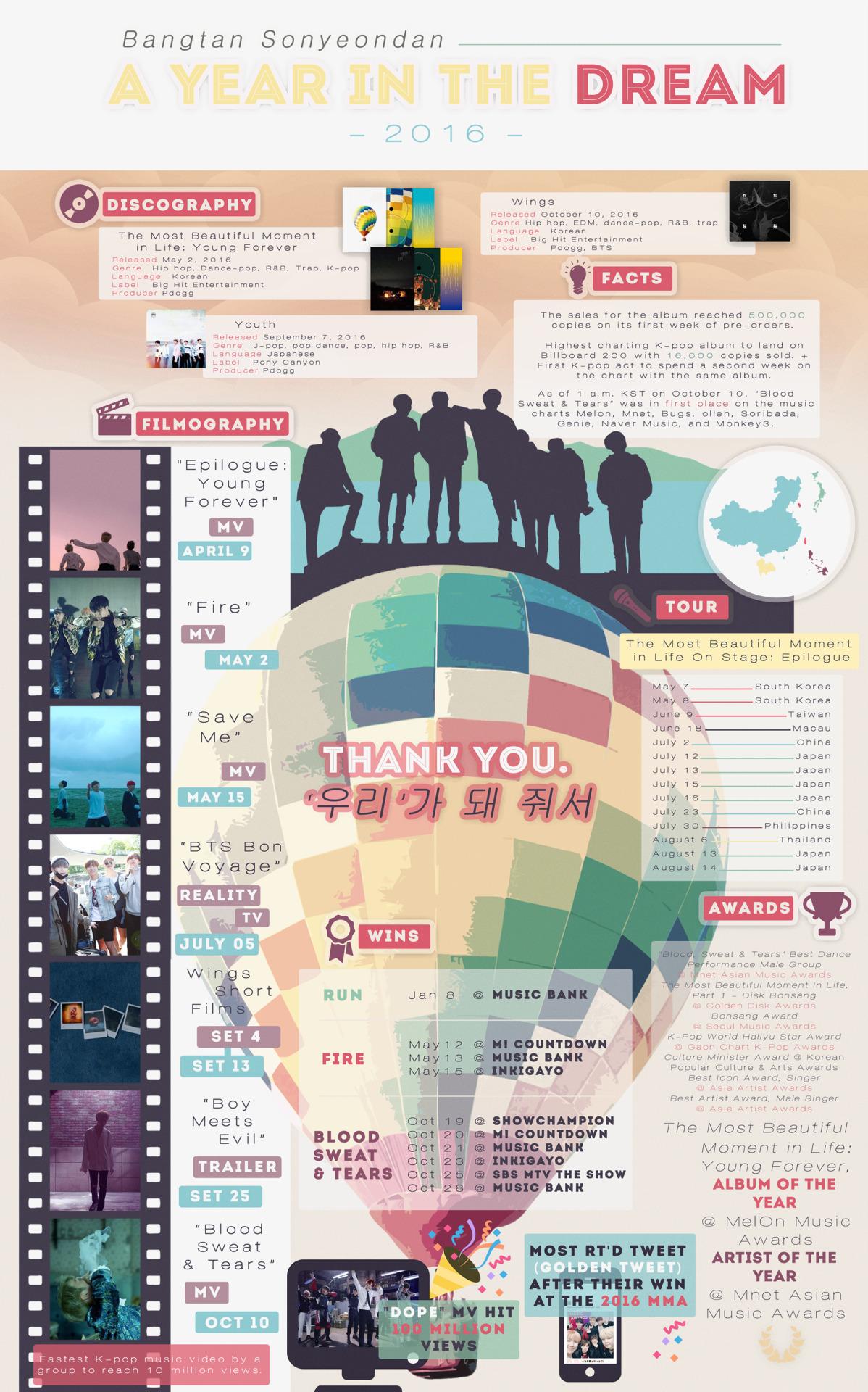 BTS, Bangtan Sonyeondan Special