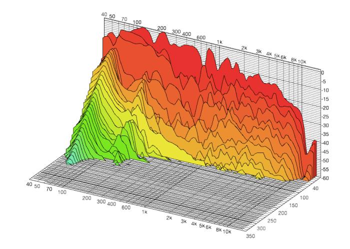 Meting 20130709_CSD FULL RANGE