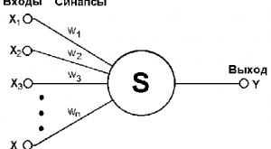 Адаптивный линейный элемент