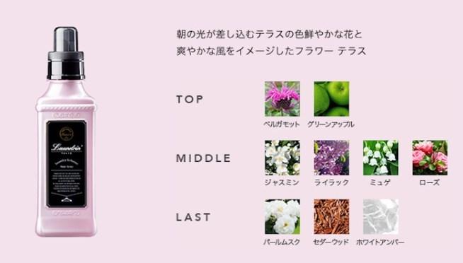 http://www.laundrin.jp/concept/