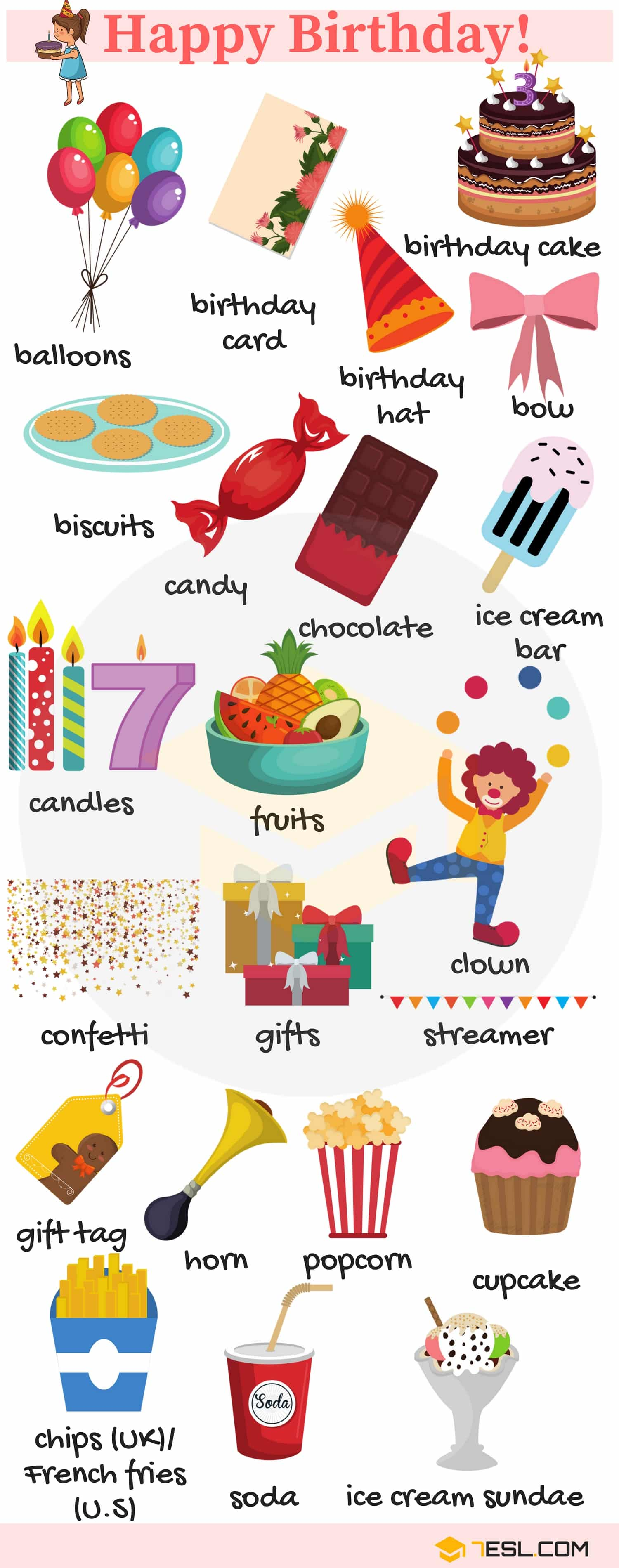 Useful Birthday Words In English With Pictures And