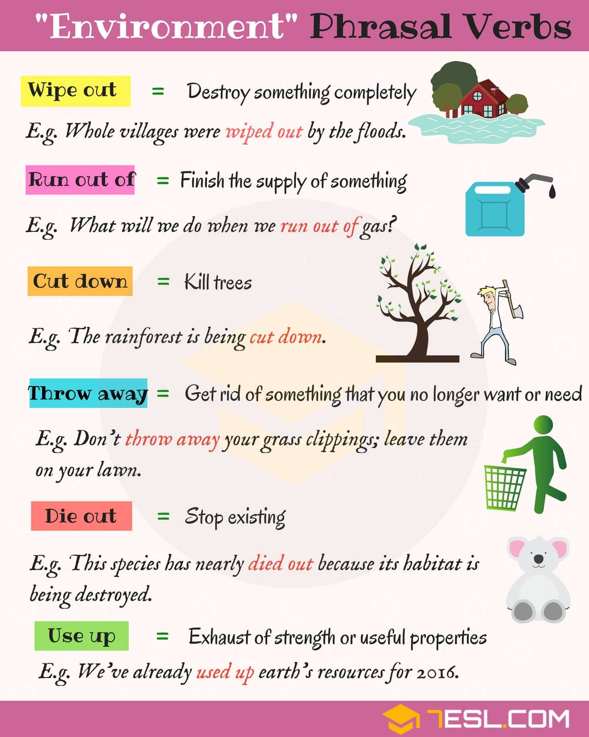 Environment Vocabulary 10 Useful Environment Phrasal