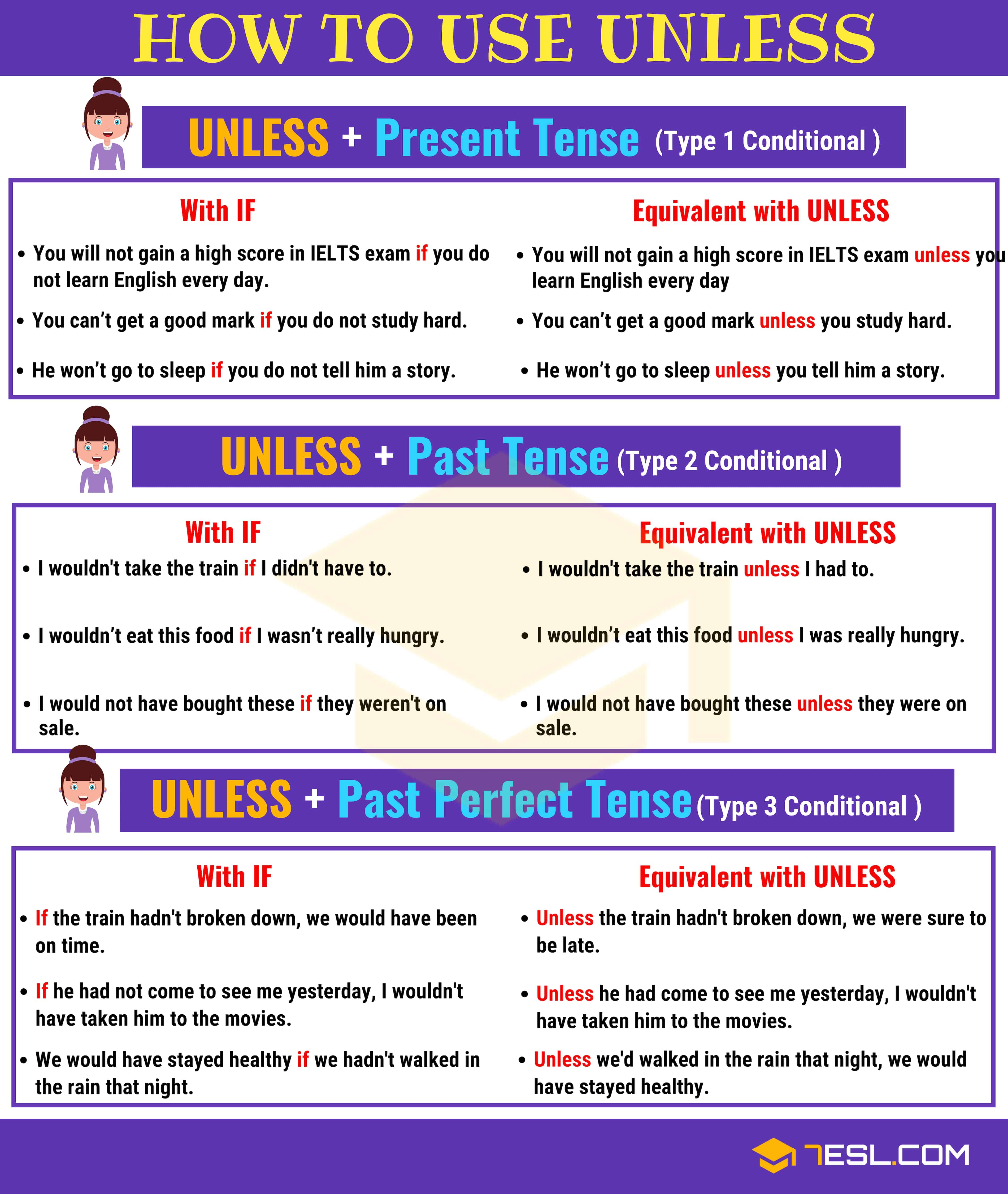 Conditionals 04 Types Of Conditional Sentences In Grammar
