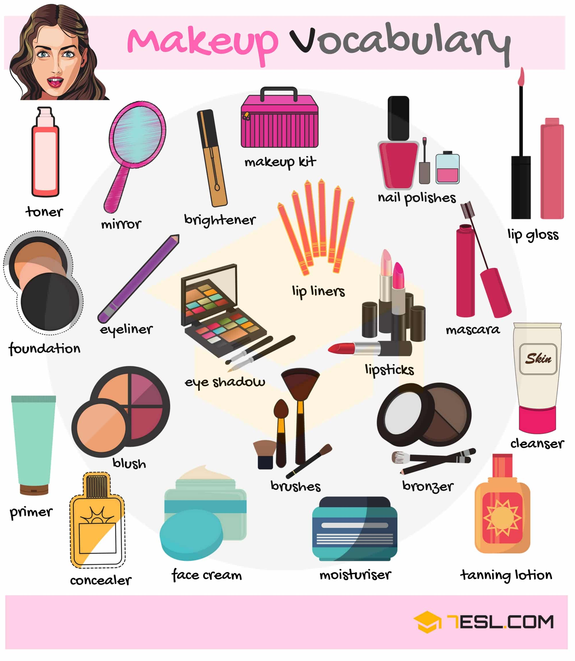 Makeup And Cosmetics Vocabulary With Picture