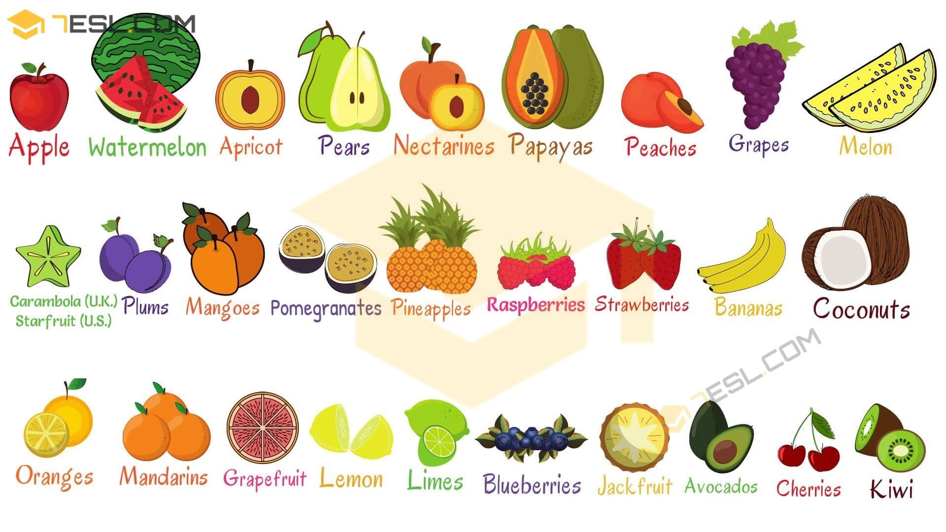List Of Fruits Useful Fruit Names With Pictures
