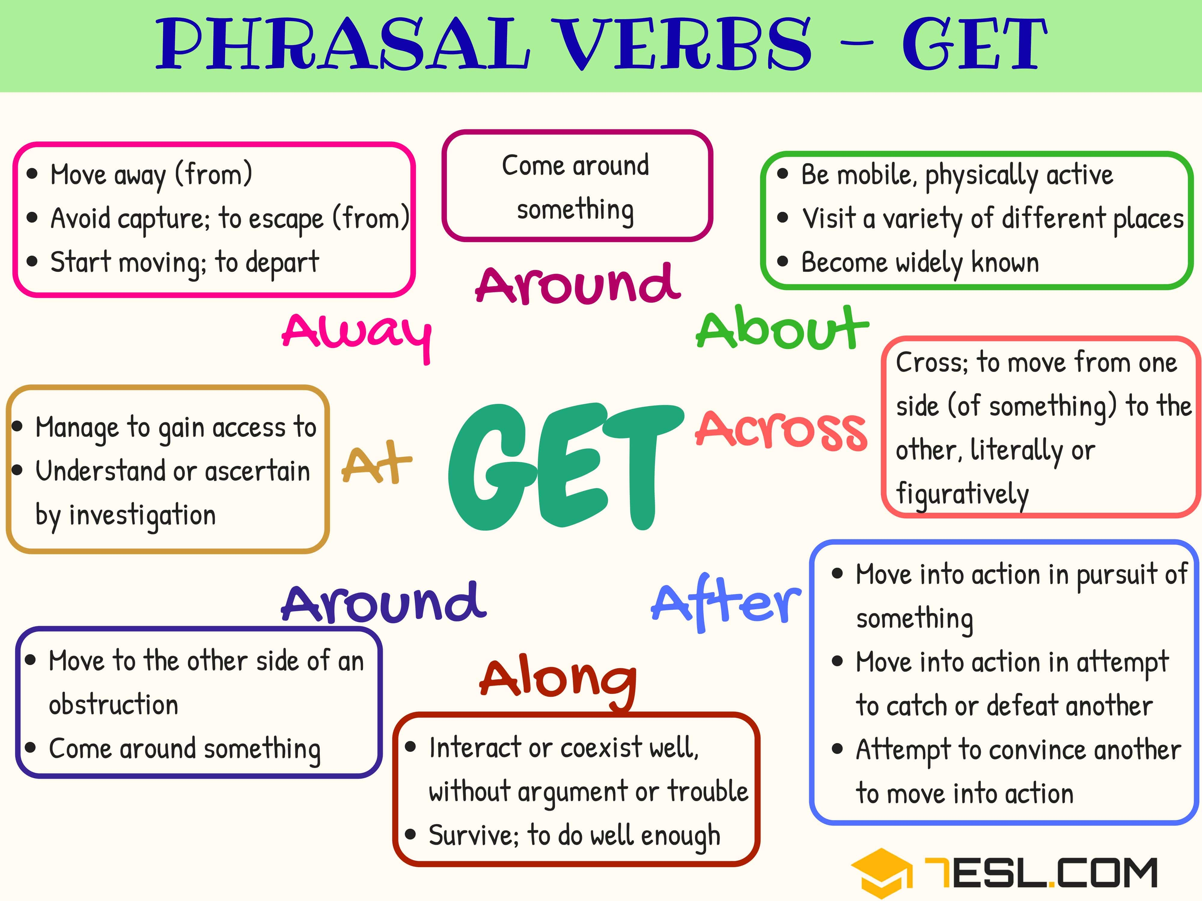147 Phrasal Verbs With Get Get Along Get Off Get Down