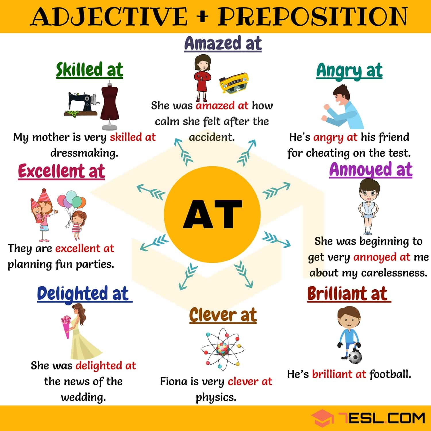 Adjective At 19 Useful Adjective Collocations With At