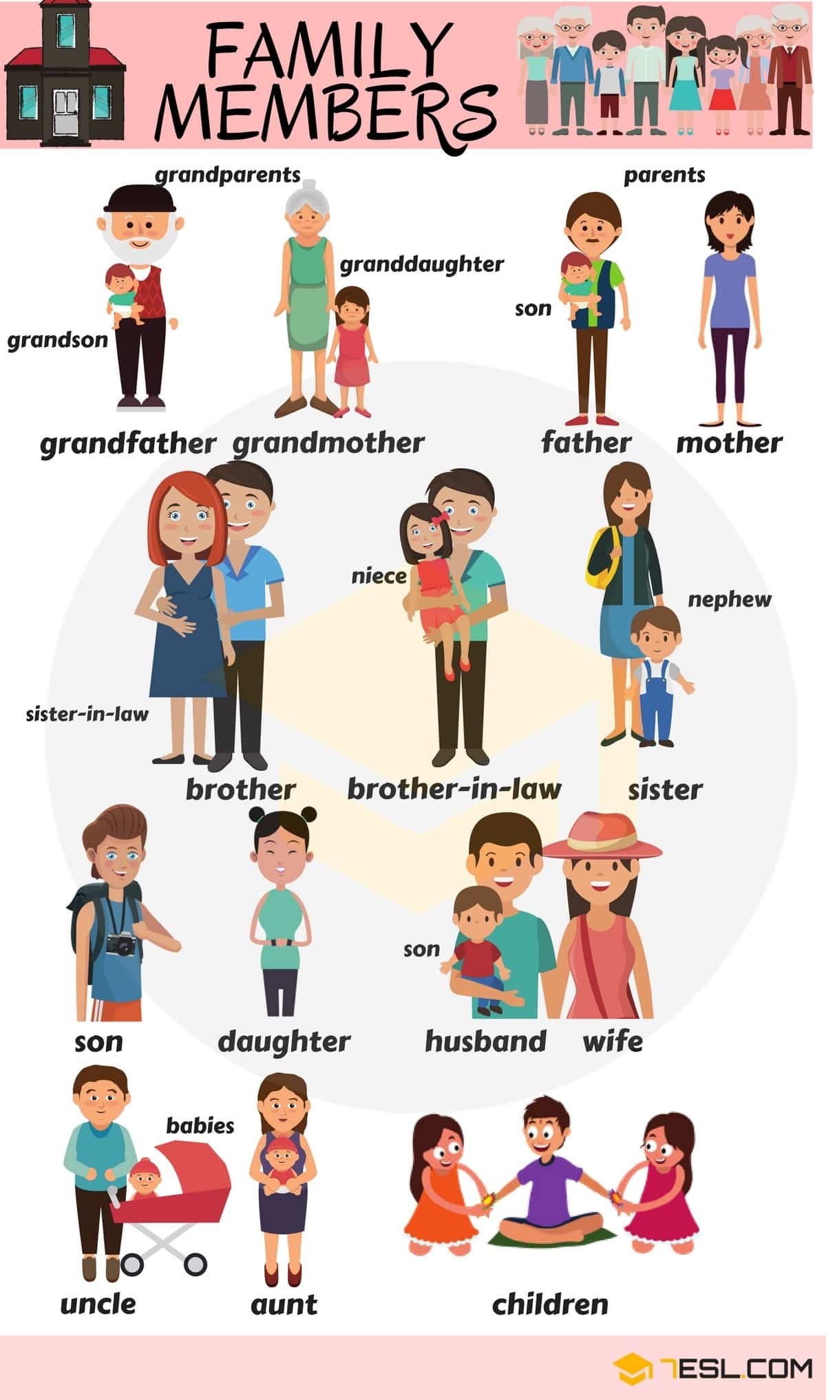 Family Members Names Of Members Of The Family In English