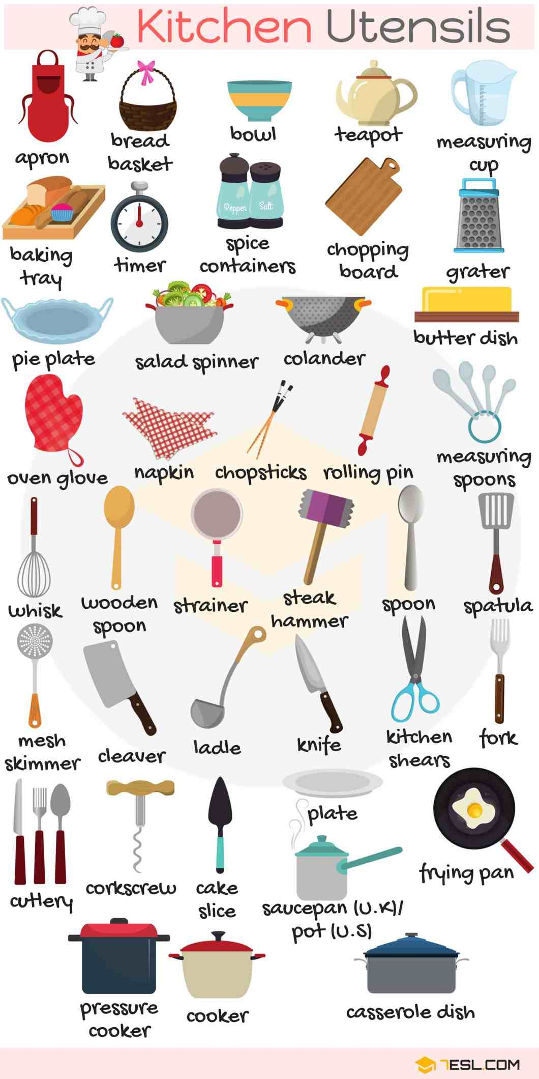 Kitchen Items List In Hindi Review Home Co