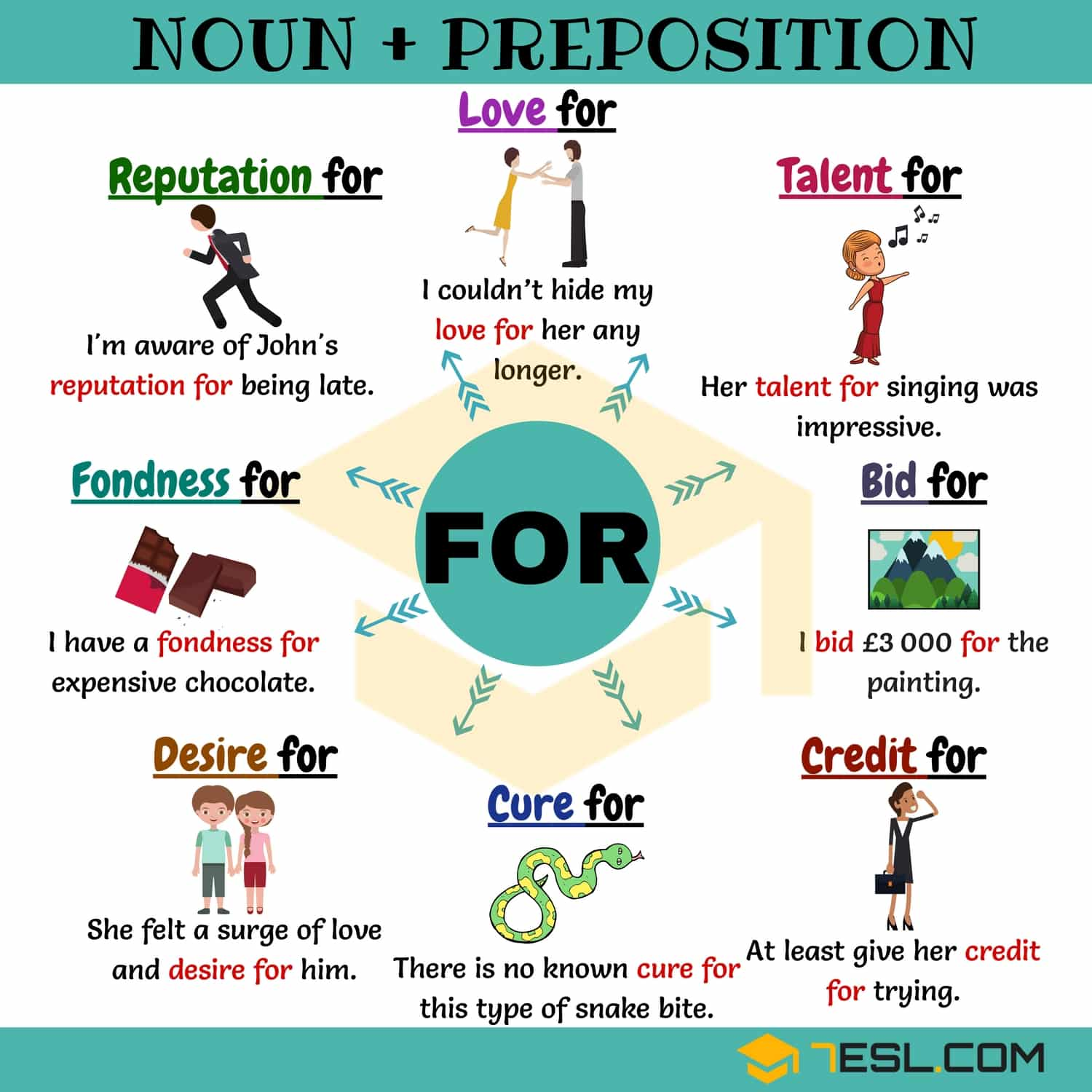 Noun For 25 Common Noun Collocations With For